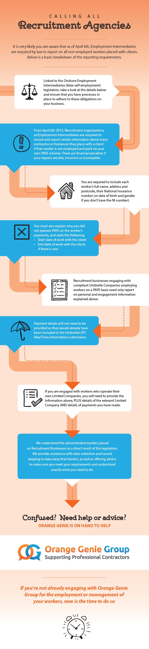 Reporting_requirements_infographic_Final-475699-edited